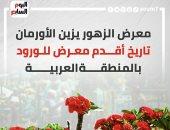 معرض الزهور يزين الأورمان.. تاريخ أقدم معرض للورود بالمنطقة العربية.. إنفوجراف