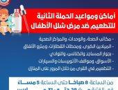 مواعيد وأماكن تطعيم الحملة القومية ضد شلل الأطفال للمصريين والأجانب.. انفوجراف