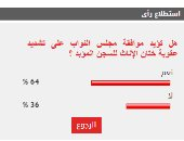64  %من القراء يؤيدون تشديد عقوبة ختان الإناث للسجن المؤبد