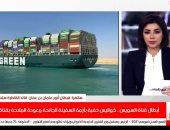 """القبطان أشرف سامى: سجدنا حمدا لله بعد تعويم """"إيفر فيجن"""".. فيديو"""