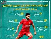 """17 هدفا × 28 مباراة.. محمد صلاح يسعى لمواصلة الأرقام القياسية """"إنفو جراف"""""""