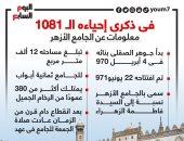 فى ذكرى إحيائه الـ 1081.. أهم المعلومات عن الجامع الأزهر (إنفوجراف)