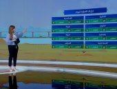 """برنامج """"صباح الخير يا مصر"""" يستعرض حالة الطقس.. انخفاض كبير فى الحرارة غدا"""