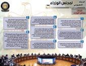 حصاد الحكومة الأسبوعى.. 8 قرارات و7 اجتماعات.. إنفوجراف