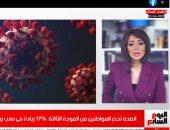 الصحة تحذر من موجة كورونا في مصر الثالثة: 17%زيادة بنسب الوفيات والإصابات..فيديو