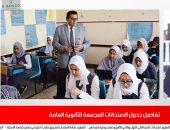 جدول الامتحانات المجمعة للثانوية..وتطورات الحالة الصحية لفيفى عبده.. فيديو
