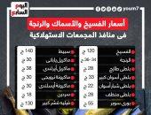 أسعار الفسيخ والأسماك والرنجة فى منافذ المجمعات الاستهلاكية.. إنفوجراف