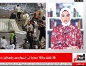 أحدث ظهور لحورية فرغلى.. وتفاصيل سقوط قتلى فى انهيار جسر بإسرائيل.. فيديو