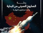 رحلة الصاروخ الصينى من البداية وكلنا منتظرون النهاية (إنفوجراف)