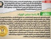 أخبار مصر.. الحكومة تنفى حظر حركة المواطنين أو إيقاف وسائل النقل