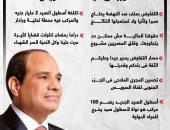أبرز رسائل الرئيس السيسي بافتتاح عدد من مشروعات هيئة قناة السويس.. إنفوجراف