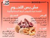 """مش بس اللحوم.. أطعمة غنية بالبروتين أبرزها البسلة والتونة """"إنفوجراف"""""""