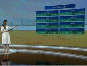 """""""صباح الخير يا مصر"""" يستعرض حالة الطقس.. العظمى بالقاهرة 33 (فيديو)"""