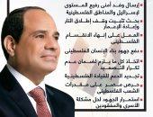 فلسطين فى قلب مصر.. توجيهات رئاسية مستمرة لدعم الأشقاء.. إنفوجراف