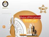 هيئة الدواء تحذر: التدخين يقلل من فاعلية المستخضرات المعالجة للأمراض.. إنفوجراف