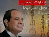 إنجازات الرئيس السيسى تنقل مصر من الظلام لأحد أكبر مصدرى الطاقة