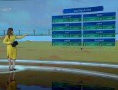 """""""صباح الخير يا مصر"""" يستعرض حالة الطقس.. العظمى بالقاهرة 32 درجة.. فيديو"""