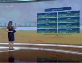 """""""صباح الخير يا مصر"""" يستعرض حالة الطقس.. العظمى بالقاهرة 32.. فيديو"""