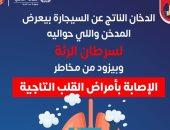 الصحة: الدخان الناتج عن السجائر يعرض المدخن ومن حوله لسرطان الرئة