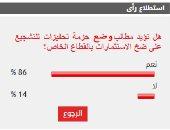 86% من القراء يؤيدون مطالب وضع حزمة تحفيزات لتشجيع الاستثمار بالقطاع الخاص