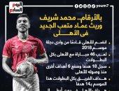 محمد شريف الوريث الشرعى لـ عماد متعب فى الأهلى.. إنفوجراف