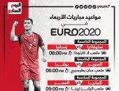 مواعيد مباريات يورو 2020 اليوم.. موقعة نارية بين فرنسا والبرتغال