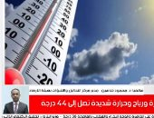 اعرف حالة الطقس على مدار الأسبوع.. تغطية تلفزيون اليوم السابع