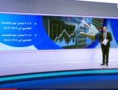 إكسترا نيوز تعرض تقريرا حول بداية عهد جديد للاقتصاد المصري بعد ثورة 30 يونيو