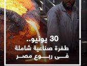 30 يونيو.. طفرة صناعية شاملة فى ربوع مصر.. فيديو