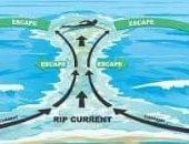 """الأرصاد تحذر: """"تيار التمزق"""" يتسبب فى 80 % من حوادث الغرق بالشواطئ"""