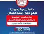 ننشر أسماء ومواعيد عمل مراكز علاج الضمور العضلى بالجمهورية