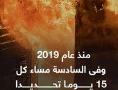 نيران مجهولة تشتعل داخل منزل شقيقين بسوهاج لعامين متتاليين.. فيديو