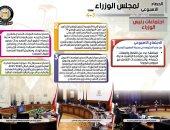 مجلس الوزراء يستعرض الحصاد الأسبوعى.. 14 قرارا و5 اجتماعات.. إنفوجراف