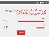 %77 من القراء يتوقعون فوز الأهلى بلقب الدورى بعد تقليص الفارق مع الزمالك