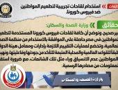 الوزراء: كافة لقاحات كورونا المستخدمة فى مصر حاصلة على موافقة الصحة العالمية