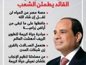 مياه مصر لن تقل.. القائد يطمئن الشعب.. إنفوجراف