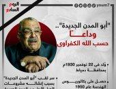 وداعا أبو المدن الجديدة.. وفاة صاحب فكرة نقل الوزارات خارج القاهرة.. إنفوجراف
