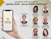 """تنسيقية الأحزاب تنظم غرفة نقاشية بعنوان """"خروج الشركات الناشئة من مصر.. الأسباب والحلول"""""""
