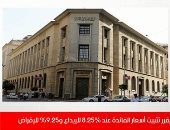 تفاصيل قرار البنك المركزى بتثبيت أسعار الفائدة للإيداع وللإقراض.. فيديو