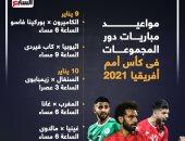 مواعيد مباريات مصر ودور المجموعات فى كأس أمم أفريقيا 2021 .. إنفوجراف