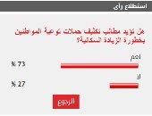 73% من القراء يطالبون بتكثيف حملات التوعية بمخاطر الزيادة السكانية