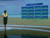 """""""صباح الخير يا مصر"""" يستعرض حالة الطقس.. العظمى بالقاهرة 36.. فيديو"""