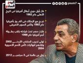 """تعرف على إنجازات """"جنرال"""" الكرة المصرية محمود الجوهرى فى ذكرى وفاته.. إنفوجراف"""
