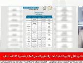 امتحانات الدور الثانى للثانوية العامة غدا فى 340 لجنة لـ141 ألف طالب.. فيديو