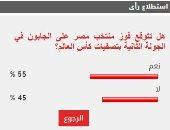 54 % من القراء يتوقعون فوز منتخب مصر على الجابون فى تصفيات المونديال