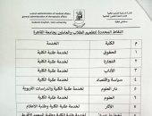 جامعة القاهرة تحدد 17 نقطة لتطعيم الطلاب بلقاح سينوفاك قبل بدء الدراسة