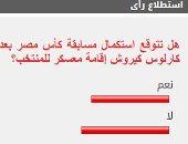 53% من القراء يستبعدون استكمال مسابقة كأس مصر مع إقامة معسكر للمنتخب