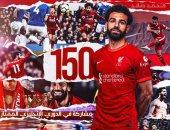 ليفربول يحتفى بـ محمد صلاح قبل مواجهة بالاس: المشاركة رقم 150 للملك المصرى