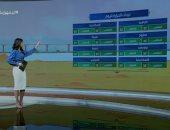 """""""صباح الخير يا مصر"""" يستعرض حالة الطقس.. العظمى بالقاهرة 35.. فيديو"""