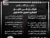 مراحل فى تاريخ المشير حسين طنطاوى.. إنفوجراف